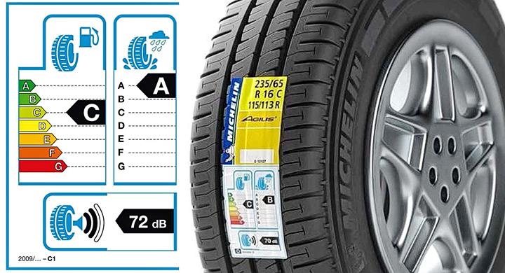 significado de la etiqueta de los neumáticos